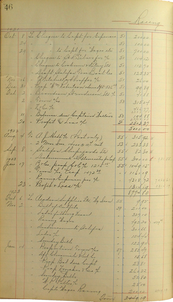 Zwicker and Company Ledger