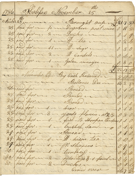 Cooking : Expenses for Mrs. Wentworths house page 22