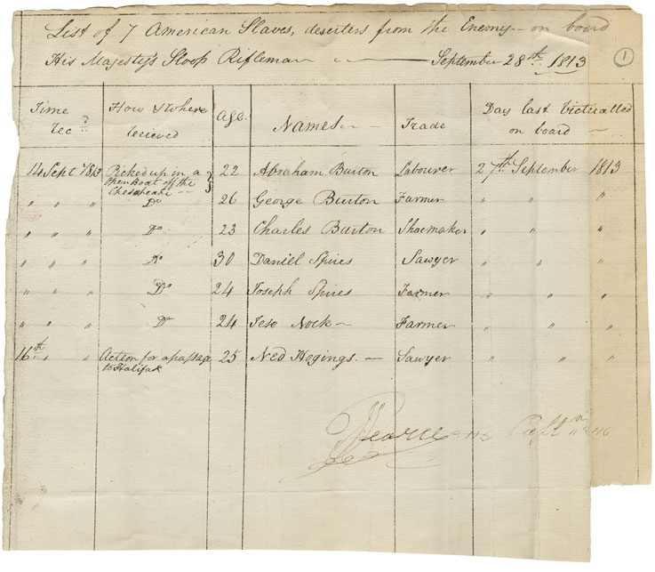 List of American Black Refugees, deserters from the enemy on board His Majesty's sloop <i>Rifleman</i>.