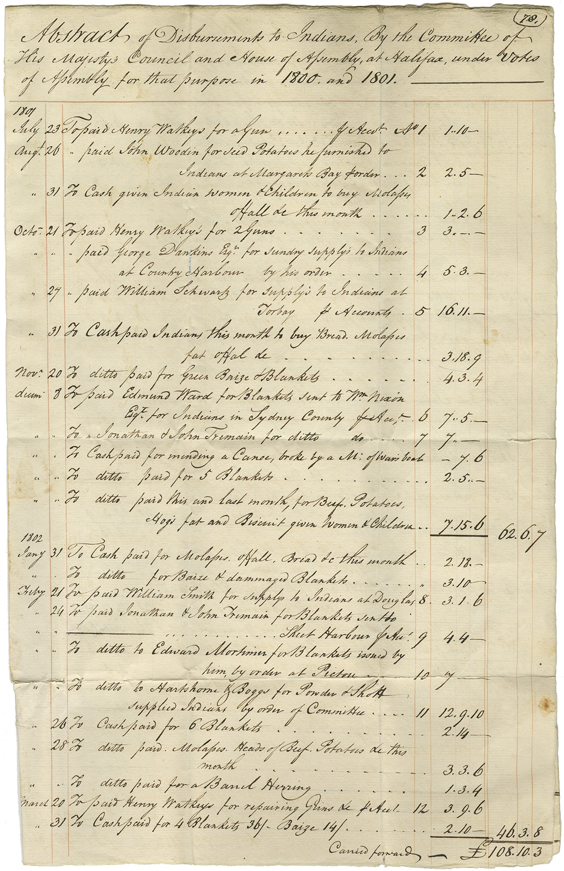 Mikmaq : Abstract of disbursements to Mikmaq by the Committee of His Majestys Council and House of Assembly. 1800 and 1801.