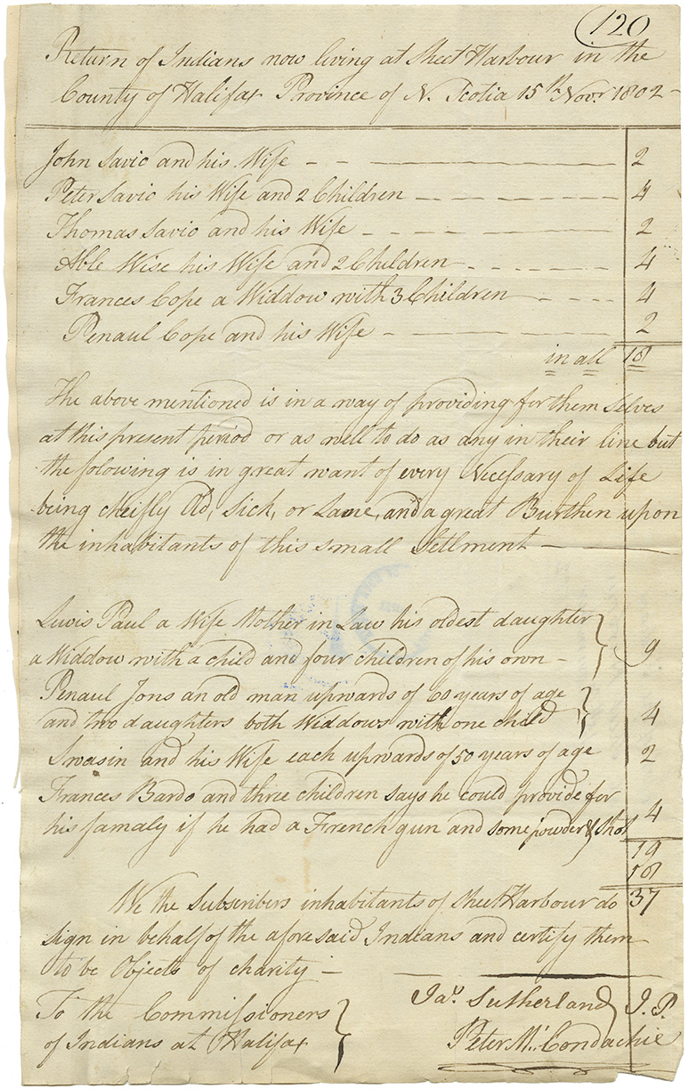 Mikmaq : Return of Mikmaq living at Sheet Harbour in the County of Halifax, 1802.