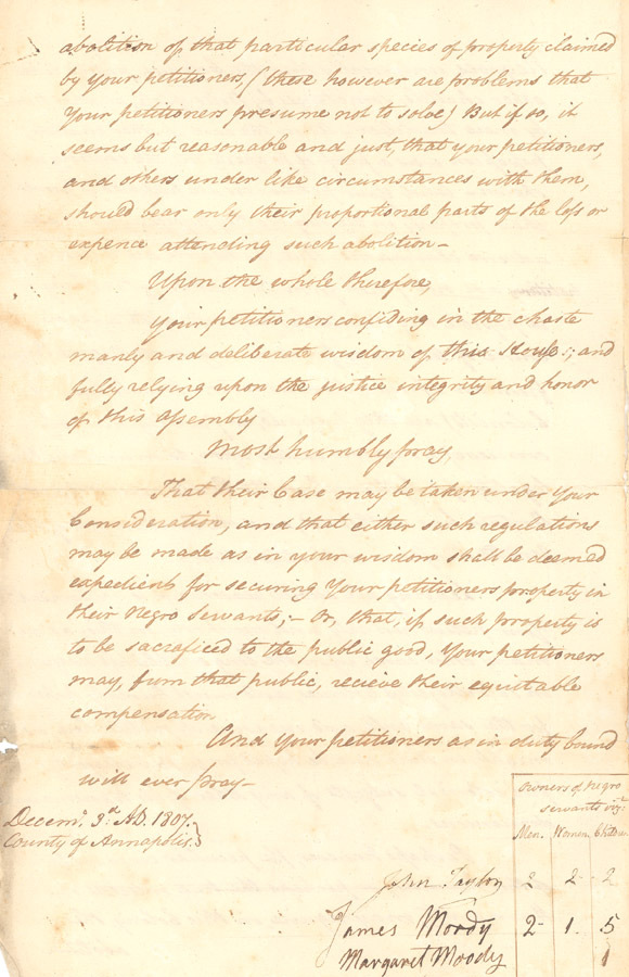 Petition of John Taylor and other slaveholders