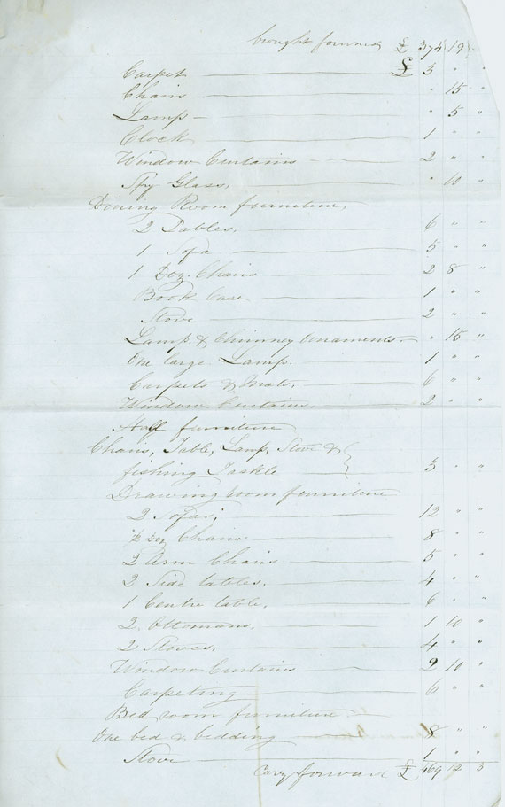 Dr. William Harrison's Will and Estate Papers
