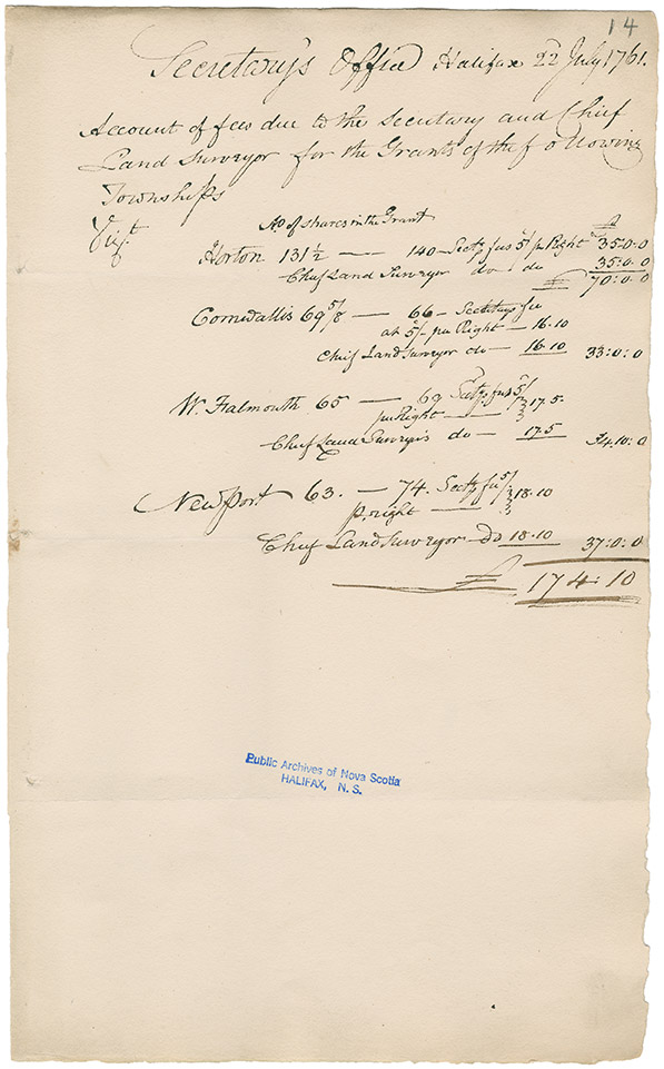 Account of fees due to the Secretary and Chief Land Surveyor for the grants of the following townships: Horton, Cornwallis, W Falmouth, and Newport