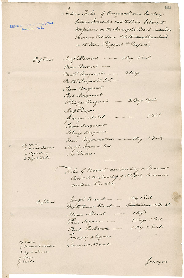 A list of the head of the families belonging to the Mi'kmaq tribe of Amquaret which is hunting between Cornwallis on the Annapolis Road and the tribe of Nocout which is hunting on the Kennetcook River in Newport Township