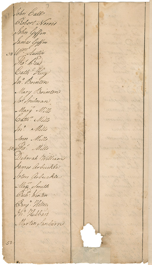 List of settlers victualled at Halifax between 18 May and 4 June 1750