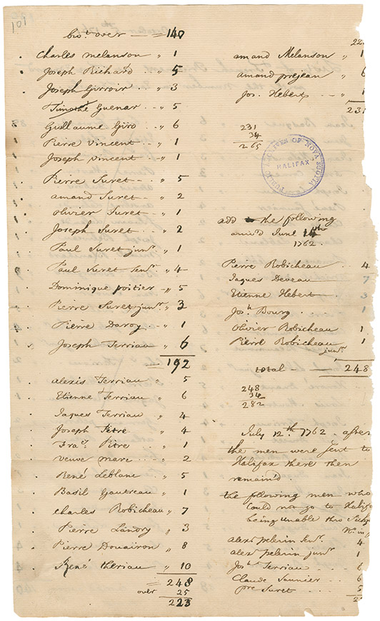 List of French prisoners at Fort Edward, Windsor, Nova Scotia with the number in each family