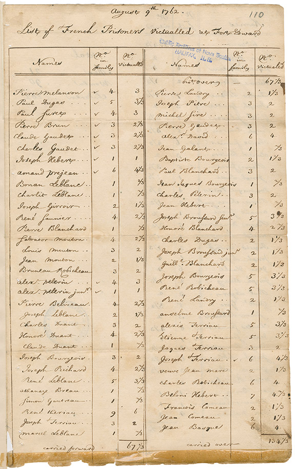 List of French prisoners at Fort Edward, Windsor, Nova Scotia with the number in each family and numbers victualled