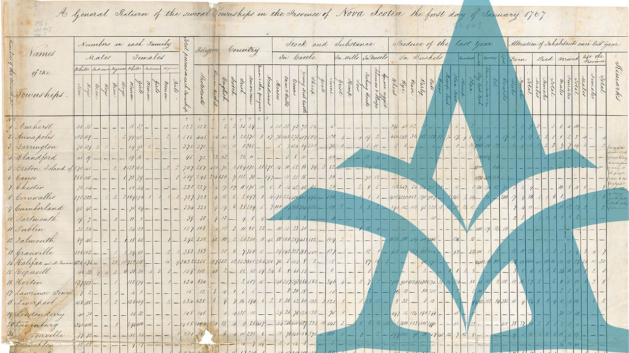 Census Returns, Assessment and Poll Tax Records 1767-1838